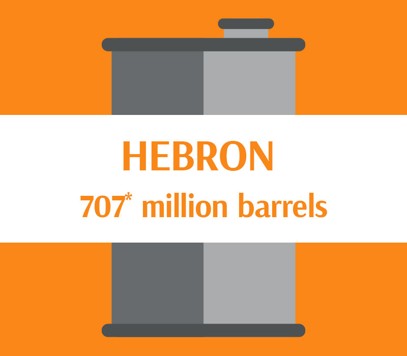 Hebron 707 million barrels