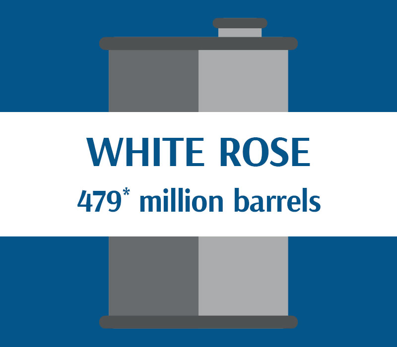 White Rose 479 million barrels.